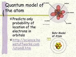 Ppt - Forces In The Nucleus Powerpoint Presentation