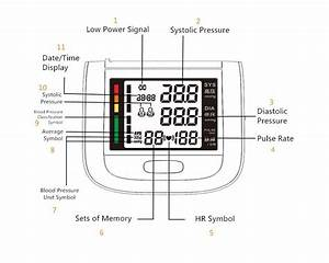 China Health Care Fully Automatic Wrist Blood Pressure