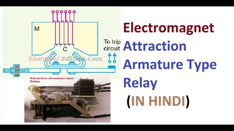 Electromagnet Attraction Armature Type Relay (circuit