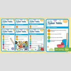 * New * Tinker Table Acara Foundation Links Display Posters English