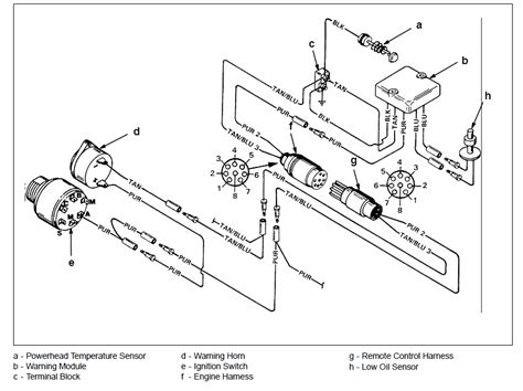 Mercury Boat Motor Wiring Diagram 1992 by 1993 Spectrum 17 Footer Wiring Diagram Page 1 Iboats