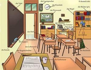 Haus Auf Französisch : das klassenzimmer deutsch wortschatz pinterest ~ Lizthompson.info Haus und Dekorationen