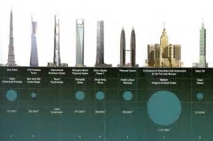 Building Tower of Babel