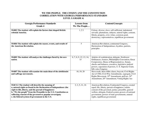 articles of confederation worksheet answers briefencounters