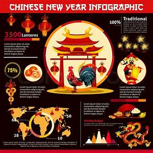 Chinese New Year Infographic  Rooster Zodiac Symbol With