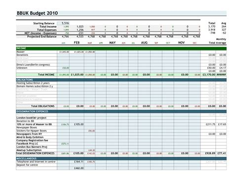 free finance spreadsheet best photos of personal expenses spreadsheet personal