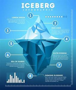 Vector Iceberg Infographic By  Graphicsauthor
