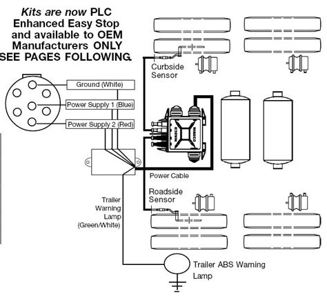 Utility Trailer Abs Wiring Diagram on haldex abs wiring diagram, semi trailer parts diagram, semi-trailer abs wiring diagram, meritor abs wiring diagram, bendix abs wiring diagram, semi-trailer wire harness diagram, utility trailer brake wiring diagrams,