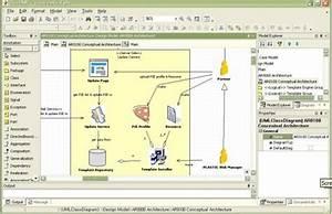 Katharnavas  Best Open Source Uml Tools