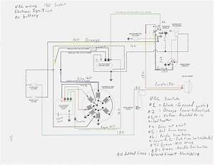 Kandi 150cc Go Kart Wiring Diagram