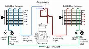 York Defrost Board Wiring Diagram  York  Free Engine Image