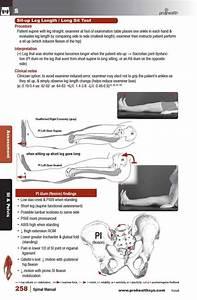 Spinal Manual Ebook