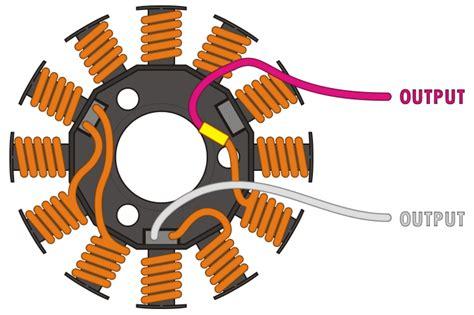 Cara Memperbaiki Cdi Motor Yang Mati by Fungsi Spull Dan Cara Mudah Melilit Ulang Spul Motor Yang