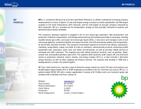 Bp Ground Lease For Sale