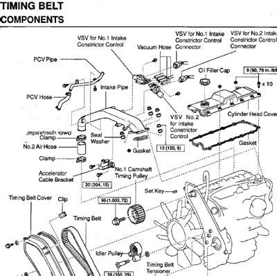 toyota 1kz te diesel engine repair workshop manual new sagin workshop car manuals repair books