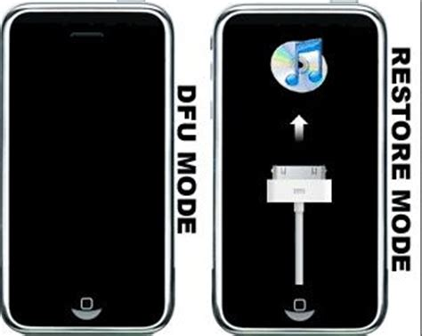 put iphone in dfu mode put iphone in dfu mode steps why when we use dfu mode