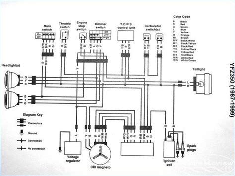 1989 yamaha warrior 350 wiring diagram apktodownload