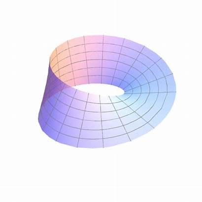 Math Non Orientable Gifs Surfaces 3d Mathematics