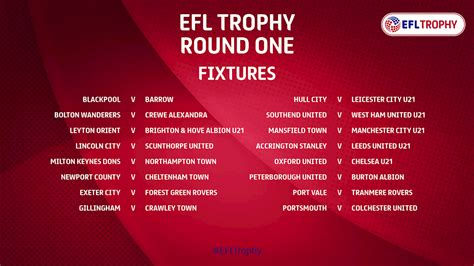 EFL Trophy matches to be broadcast live on iFollow - News ...