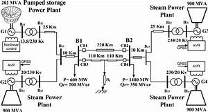 Single Line Diagram Power Station