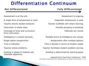 math assignments differentiated in the math classroom