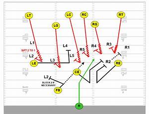 What Is Your Kickoff Return Formation