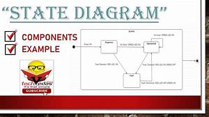 State Diagram With Example
