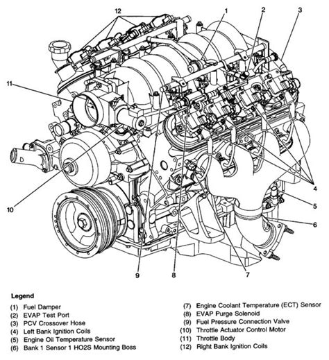 99 Ls1 Engine Block Diagram by Bleeding Ls1 After Waterpump Replacement Just Commodores