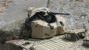 Future Military Technology Weapons Systems