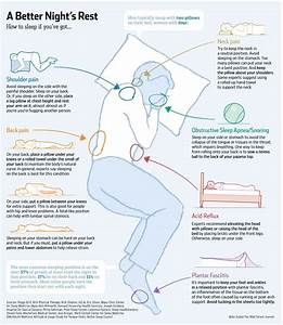 You39re not sleeping properly here39s a guide on the best for Best way to sleep to avoid back pain