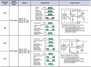 Difference Of Npn And Pnp Transistor Output