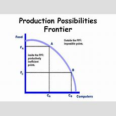 """Opportunity Cost Value Of The """"next Best Alternative""""  Ppt Video Online Download"""