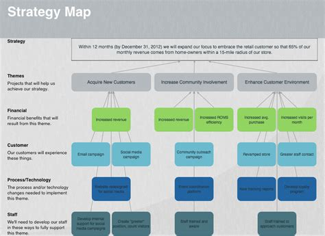 strategy map the world s catalog of ideas