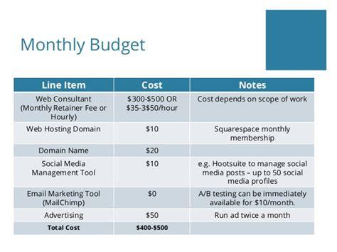 Monatliche Kosten by Digital Marketing Strategy Sle Small Business