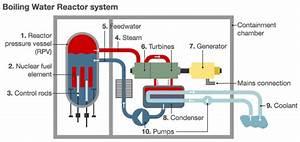 Struggle To Stabilise Japan U0026 39 S Fukushima Nuclear Plant