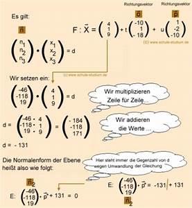Normalenvektor Berechnen : analytische geometrie und lineare algebra normalenvektor n einer ebene berechnen ~ Themetempest.com Abrechnung