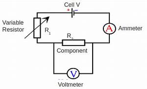The Standard Test Circuit
