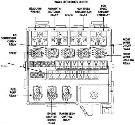2005 Sebring Fuse Panel Diagram my