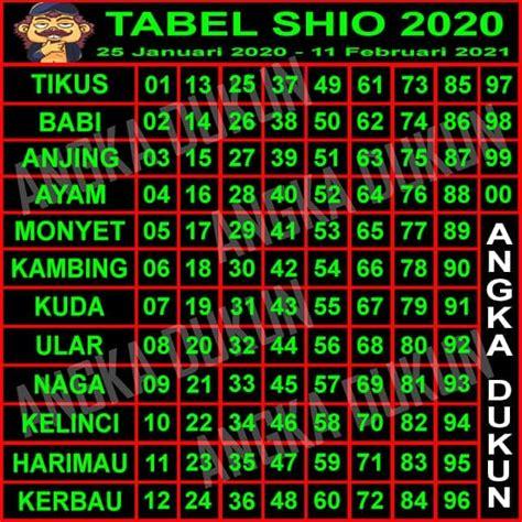 tabel shio  togel lengkap  gambar akurat angka dukun