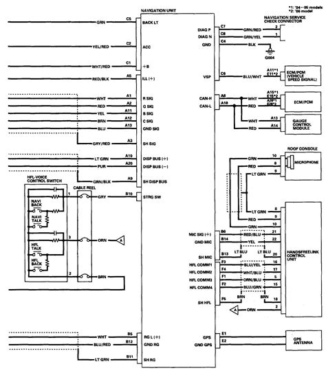 2001 Acura Tl Wiring Diagram by Acura Tl 2006 Wiring Diagram Navigation System