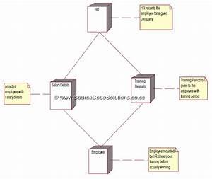 Free Uml Diagram Tool Windows