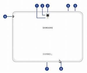 Samsung Galaxy Note 10 1 Manual  2014 Edition