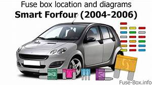 Fuse Box Location And Diagrams  Smart Forfour  2004