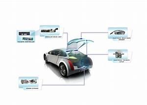 Calculer L Argus D Une Voiture : calculer argus voiture argus occasion comment bien estimer le prix de sa voiture acheter une ~ Gottalentnigeria.com Avis de Voitures