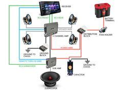 And Subwoofer Wiring Diagram Chevy Truck by Pioneer Stereo Wiring Diagram Cars Trucks Pioneer