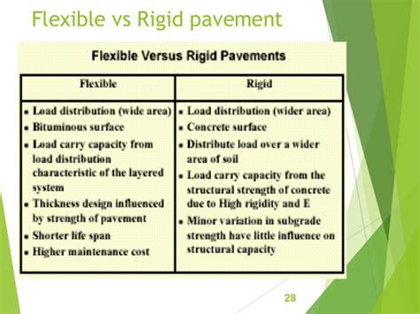 construction  flexible pavement