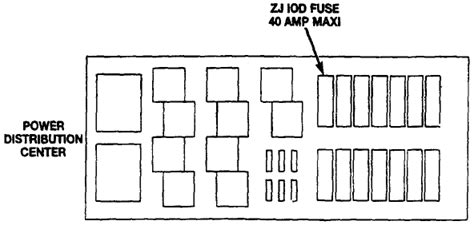 96 Jeep Fuse Box by 96 Jeep Power Distribution Center Diagram Jeep