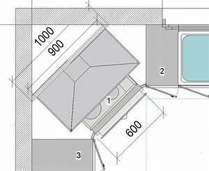 Hotte D Angle Ikea : comment poser une hotte en angle dans une cuisine sch ma ~ Dailycaller-alerts.com Idées de Décoration