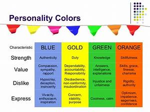 true colors personality | Color Personality Test Blue Gold ...
