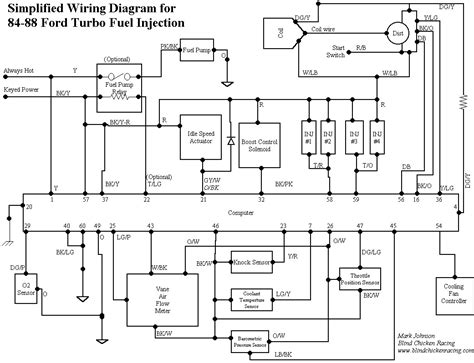 1988 Ford Thunderbird Turbo Coupe Wiring Diagram by 87 Tc Tps To 93 Mustang Tps Wire Color Code